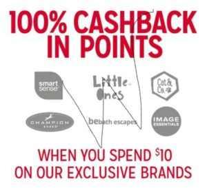 Kmart cash back